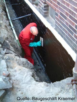 Feuchtigkeit Im Keller Hydro Stop Keller Abdichten Aufsteigende