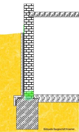 Hervorragend Feuchtigkeit im Keller: hydro-STOP - Keller abdichten LK82